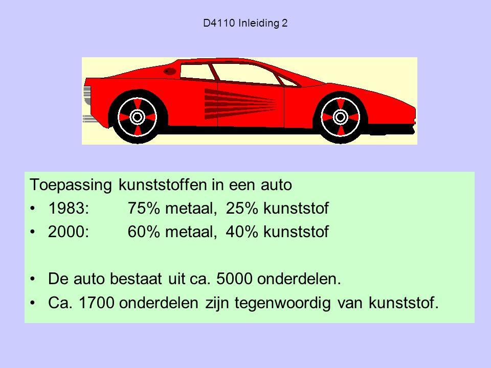 Toepassing kunststoffen in een auto 1983: 75% metaal, 25% kunststof