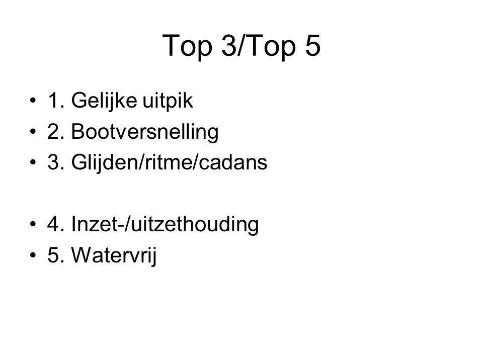 Top 3/Top 5 1. Gelijke uitpik 2. Bootversnelling