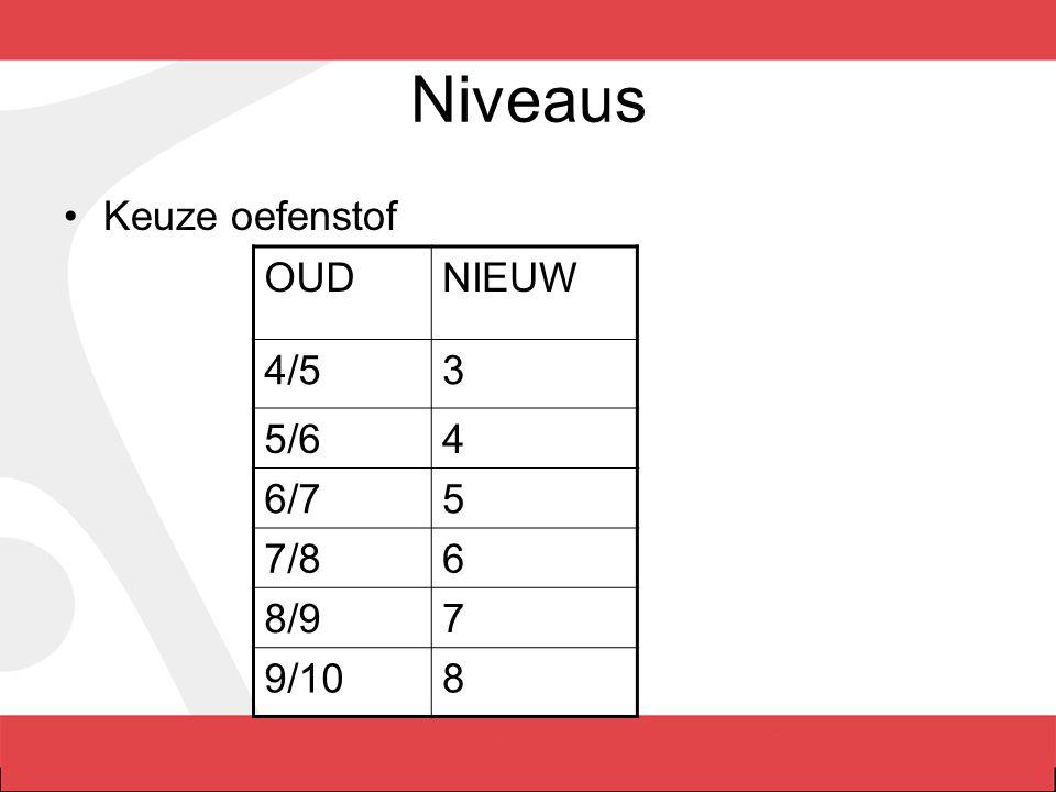 Niveaus Keuze oefenstof OUD NIEUW 4/5 3 5/6 4 6/7 5 7/8 6 8/9 7 9/10 8