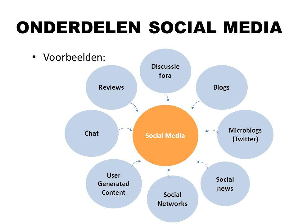 ONDERDELEN SOCIAL MEDIA