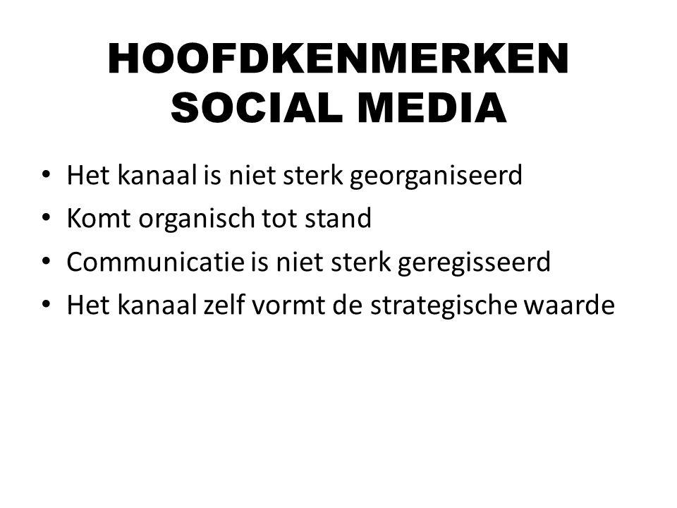 HOOFDKENMERKEN SOCIAL MEDIA