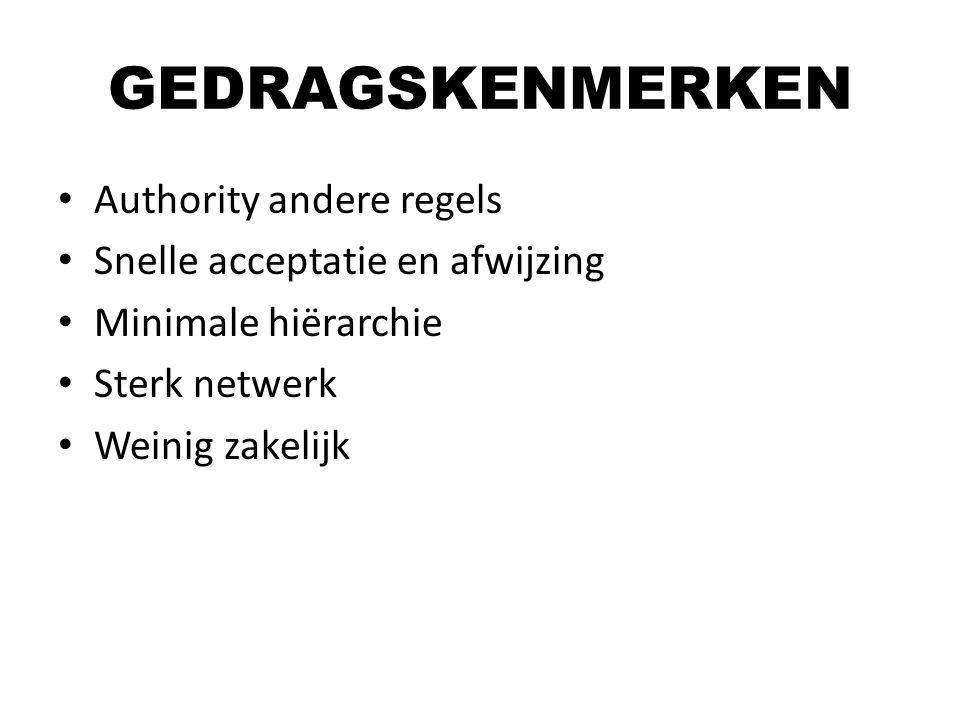 GEDRAGSKENMERKEN Authority andere regels