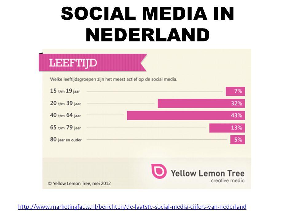 SOCIAL MEDIA IN NEDERLAND