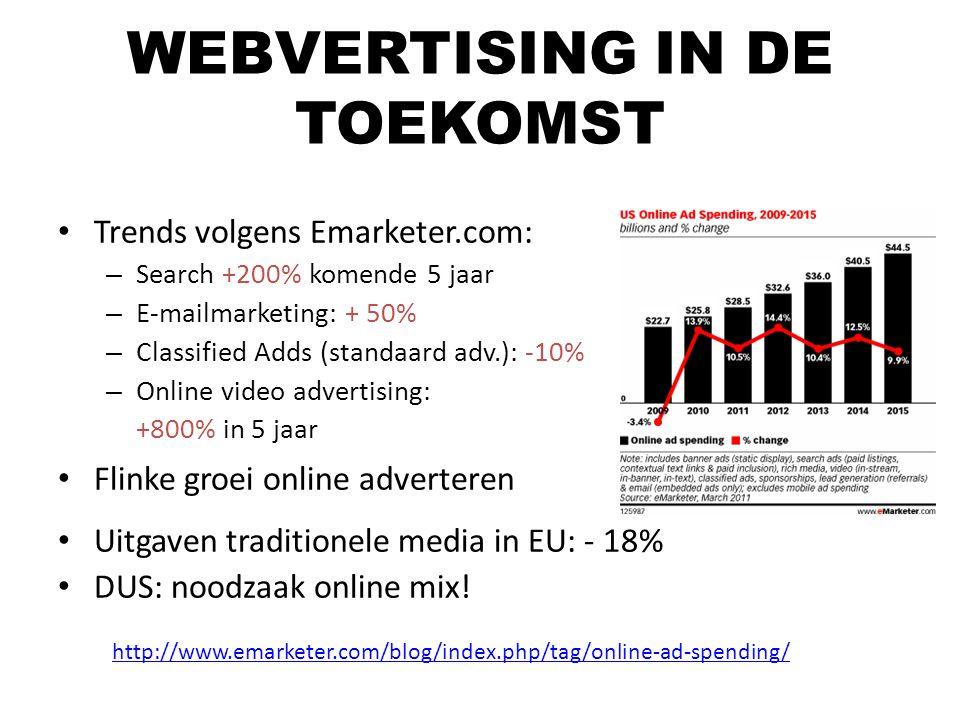 WEBVERTISING IN DE TOEKOMST