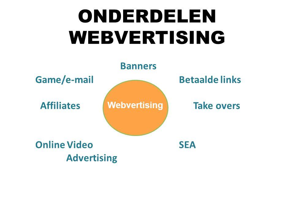 ONDERDELEN WEBVERTISING