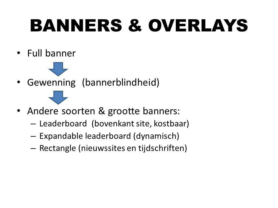 BANNERS & OVERLAYS Full banner Gewenning (bannerblindheid)