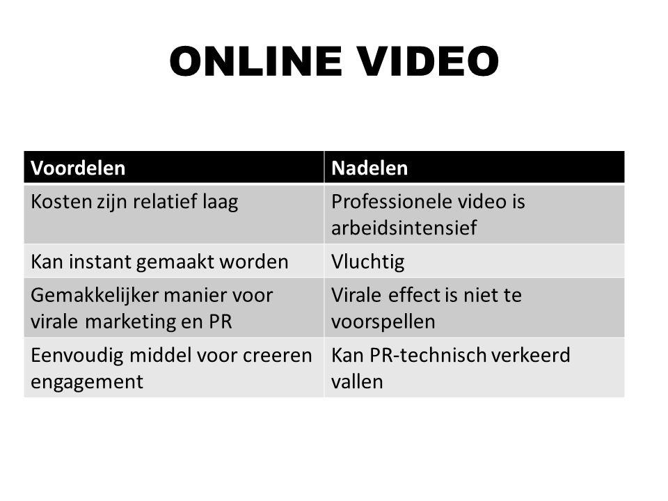ONLINE VIDEO Voordelen Nadelen Kosten zijn relatief laag