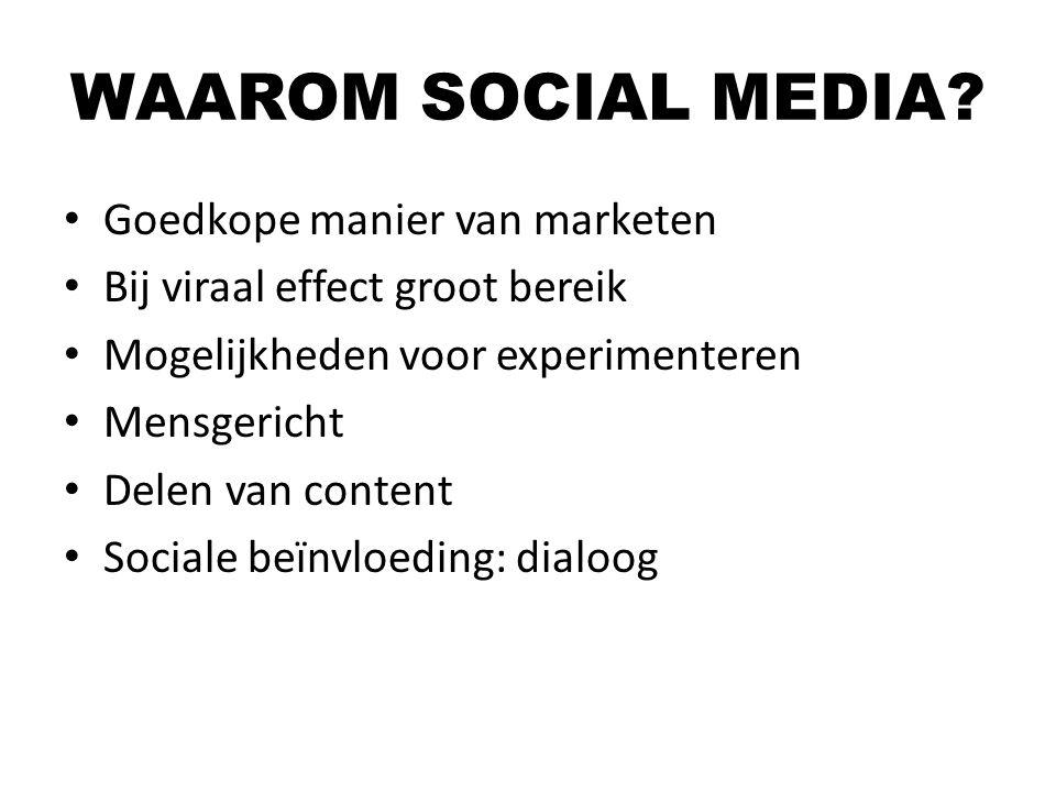 WAAROM SOCIAL MEDIA Goedkope manier van marketen