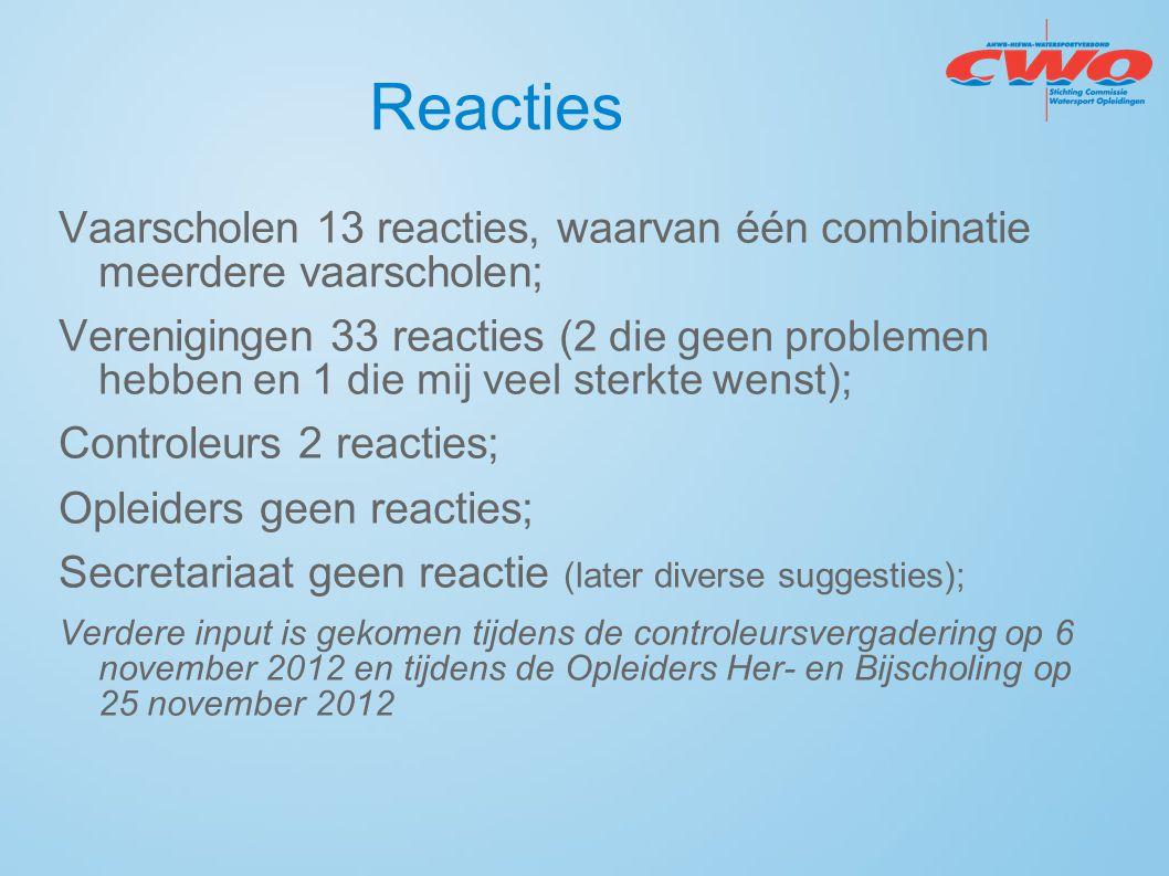 Reacties Vaarscholen 13 reacties, waarvan één combinatie meerdere vaarscholen;