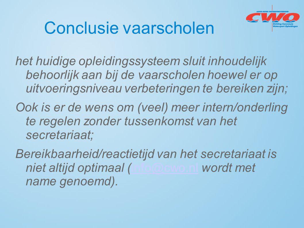Conclusie vaarscholen
