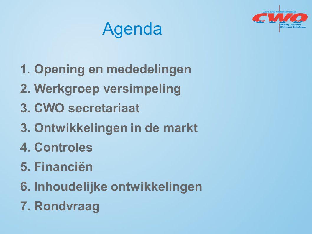 Agenda 1. Opening en mededelingen 2. Werkgroep versimpeling