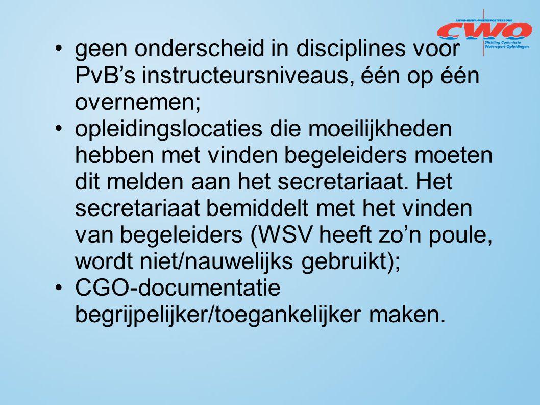 geen onderscheid in disciplines voor PvB's instructeursniveaus, één op één overnemen;