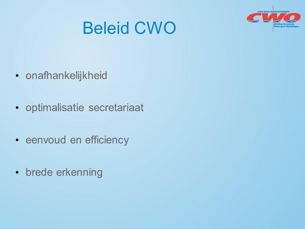 Beleid CWO onafhankelijkheid optimalisatie secretariaat