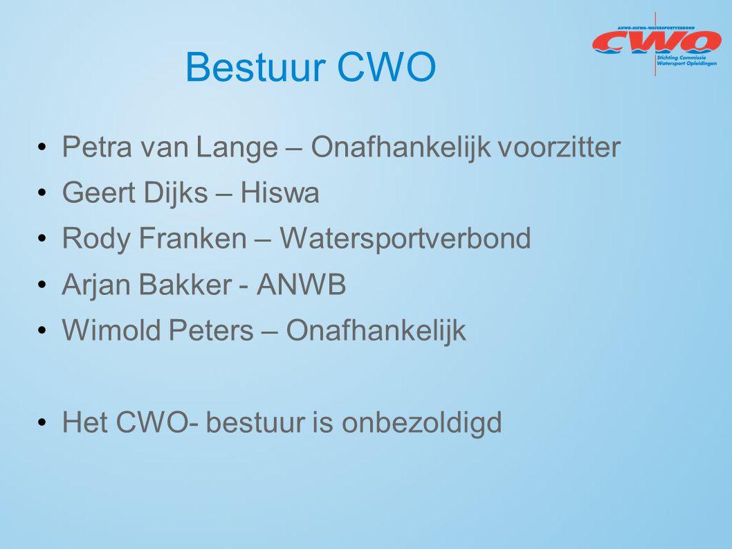 Bestuur CWO Petra van Lange – Onafhankelijk voorzitter