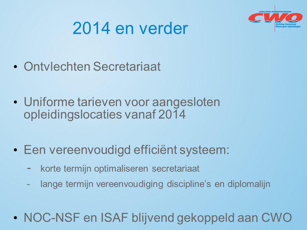 2014 en verder Ontvlechten Secretariaat