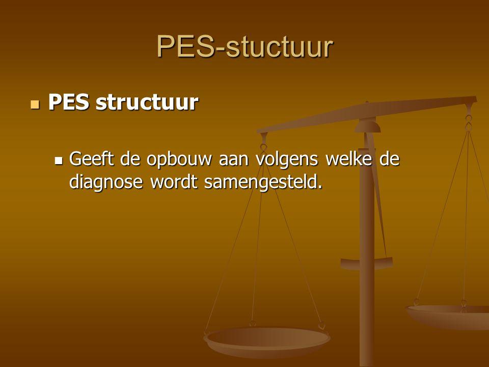 PES-stuctuur PES structuur