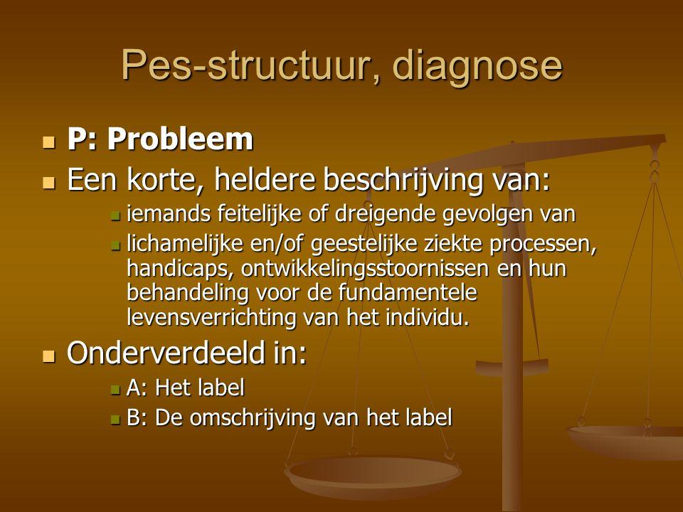 Pes-structuur, diagnose