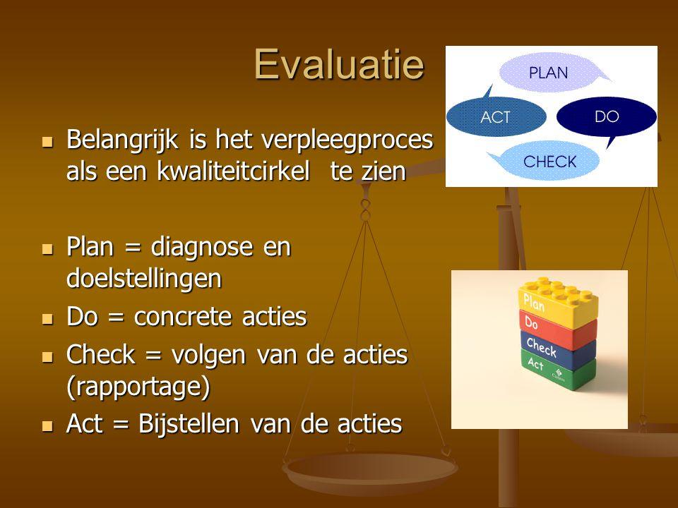 Evaluatie Belangrijk is het verpleegproces als een kwaliteitcirkel te zien. Plan = diagnose en doelstellingen.