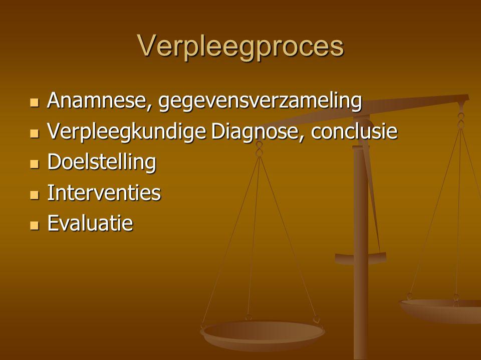 Verpleegproces Anamnese, gegevensverzameling
