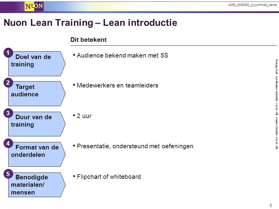 Agenda Introductie 1.- Definitie en links naar Lean Operations