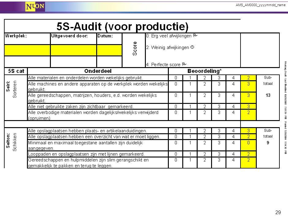 Voorbeeld 5S audit L   Status Opmerkingen Sub-criteria