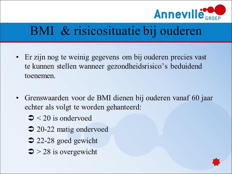 BMI & risicosituatie bij ouderen