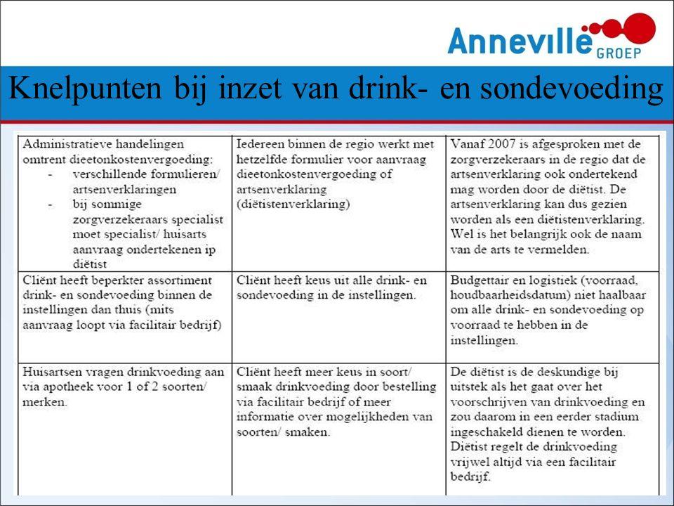 Knelpunten bij inzet van drink- en sondevoeding