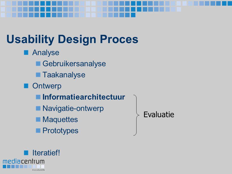 Usability Design Proces