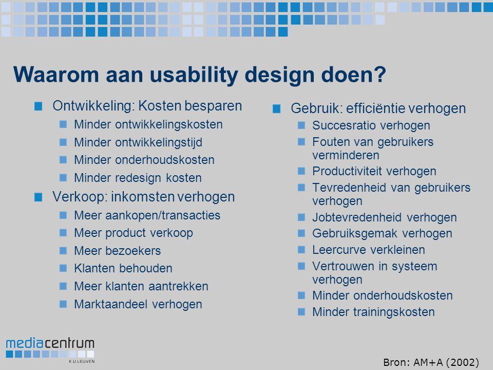 Waarom aan usability design doen