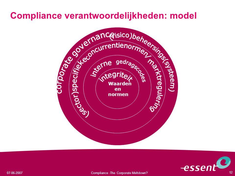 Compliance verantwoordelijkheden: model