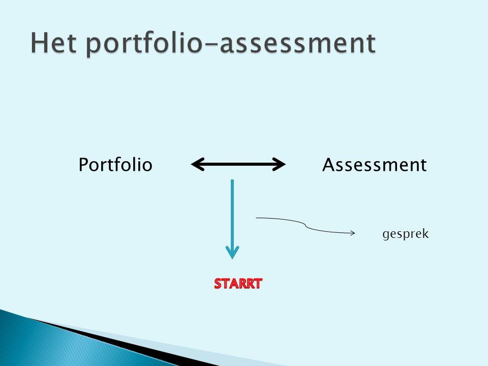 Het portfolio-assessment