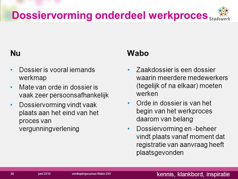 Dossiervorming onderdeel werkproces