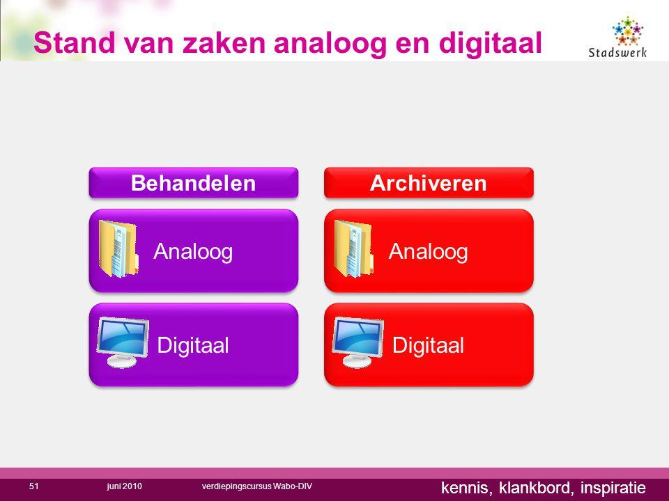 Stand van zaken analoog en digitaal