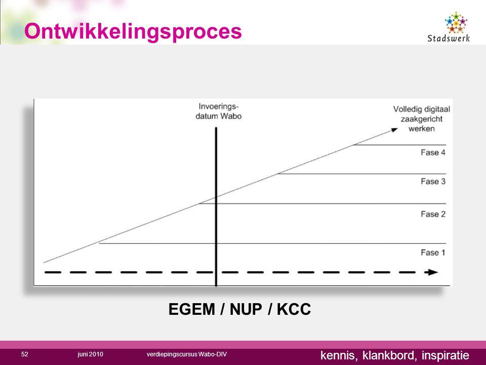Ontwikkelingsproces EGEM / NUP / KCC juni 2010