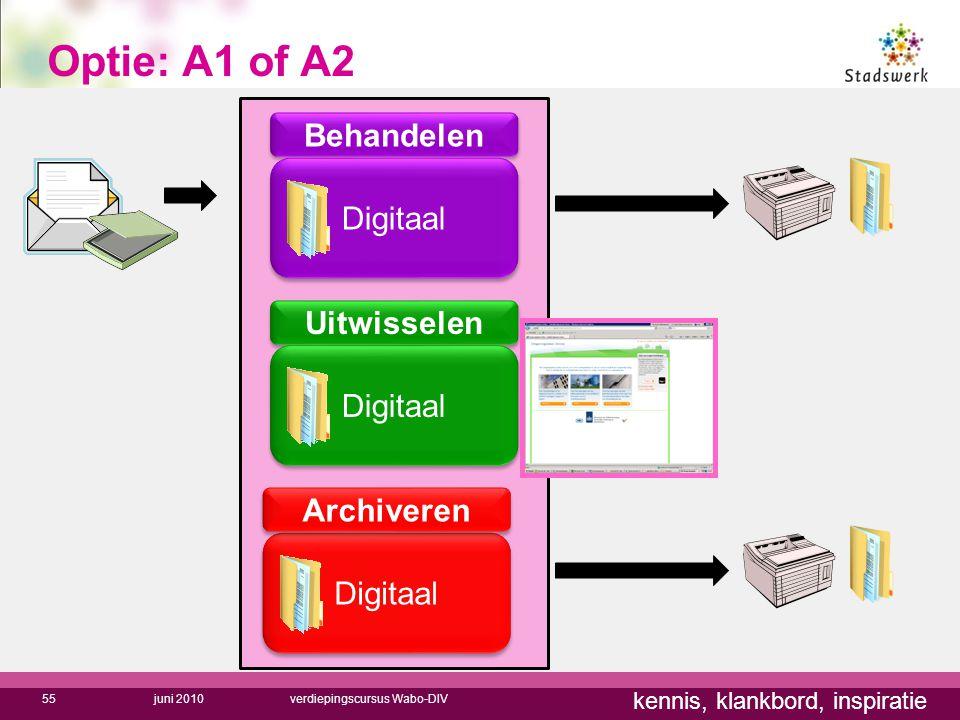 Optie: A1 of A2 Behandelen Digitaal Uitwisselen Digitaal Archiveren