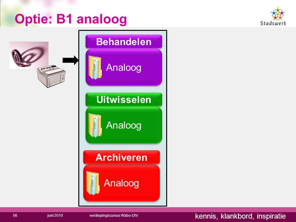 Optie: B1 analoog Behandelen Analoog Uitwisselen Analoog Archiveren
