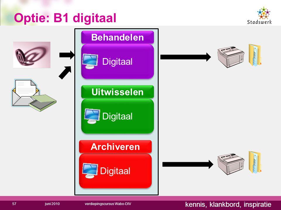 Optie: B1 digitaal Behandelen Digitaal Uitwisselen Digitaal Archiveren