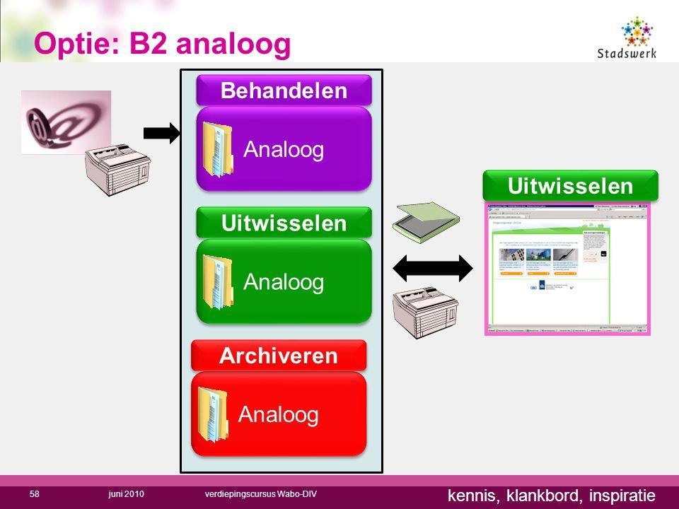 Optie: B2 analoog Behandelen Analoog Uitwisselen Uitwisselen Analoog