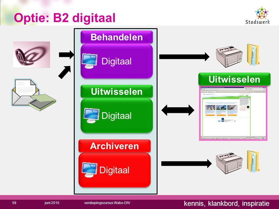 Optie: B2 digitaal Behandelen Digitaal Uitwisselen Uitwisselen