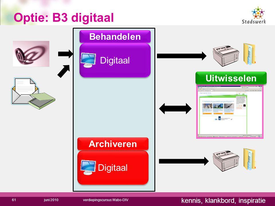 Optie: B3 digitaal Behandelen Digitaal Uitwisselen Archiveren Digitaal