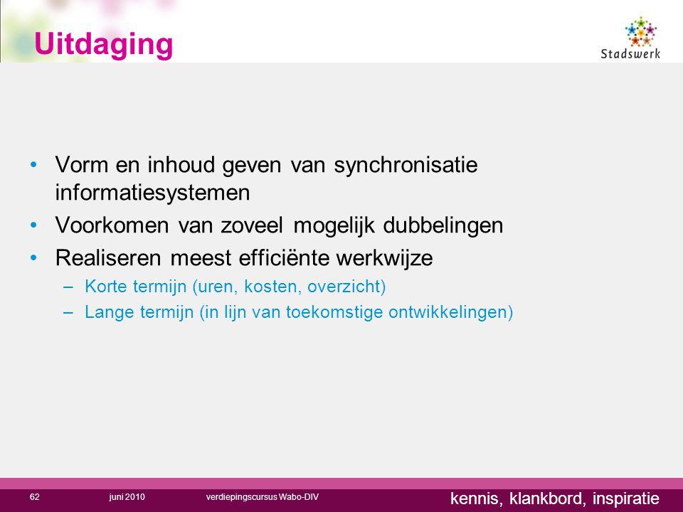 Uitdaging Vorm en inhoud geven van synchronisatie informatiesystemen