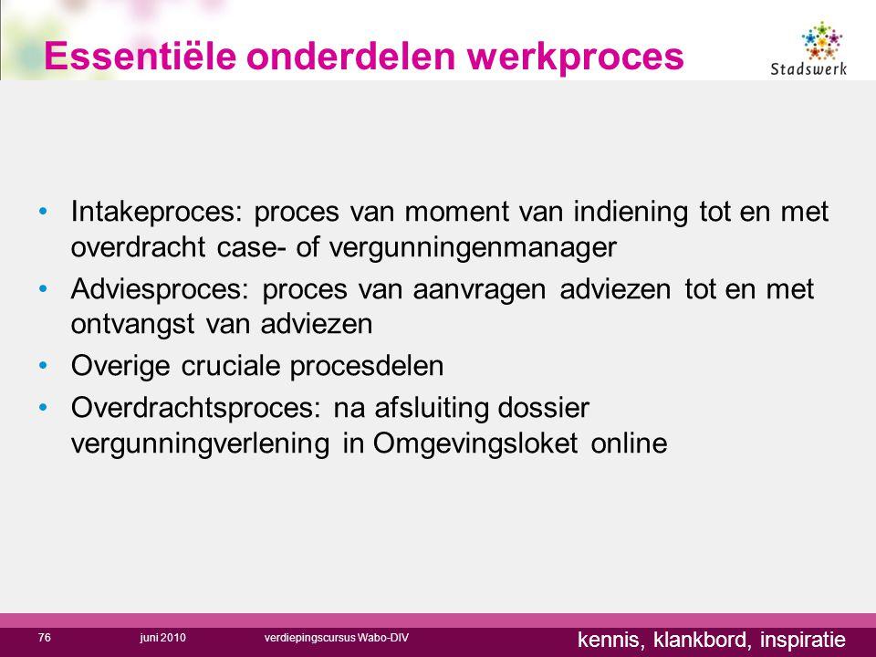 Essentiële onderdelen werkproces
