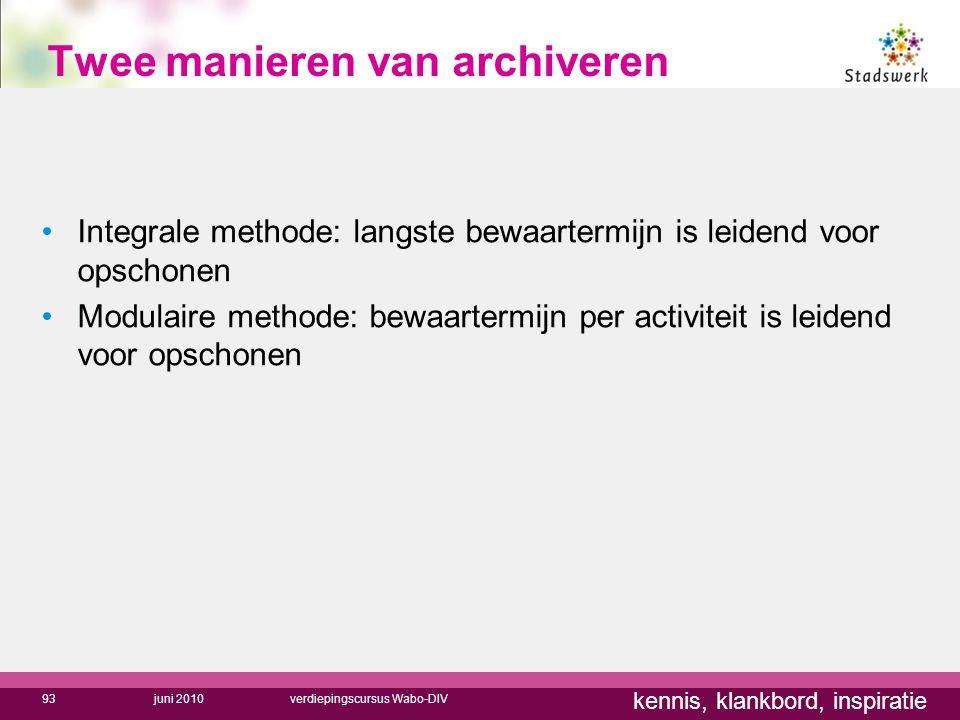 Twee manieren van archiveren
