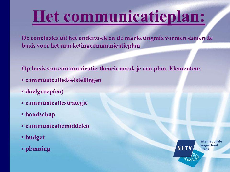 Het communicatieplan: