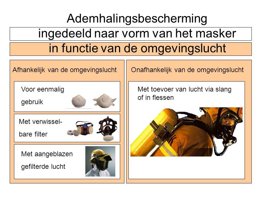 Ademhalingsbescherming ingedeeld naar vorm van het masker