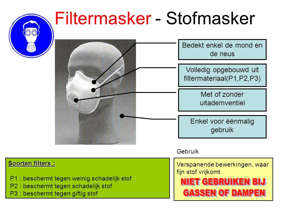 Filtermasker - Stofmasker