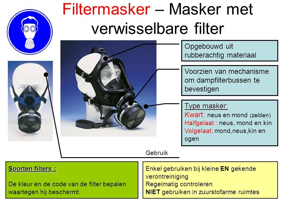 Filtermasker – Masker met verwisselbare filter