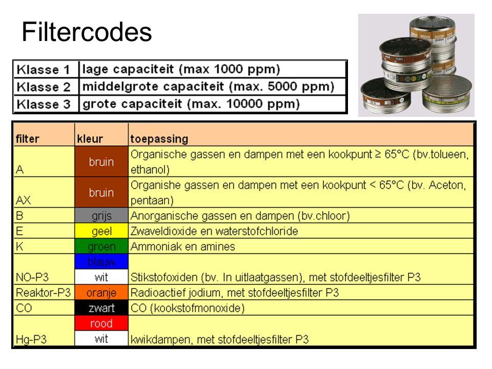 Filtercodes