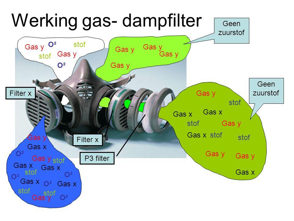 Werking gas- dampfilter