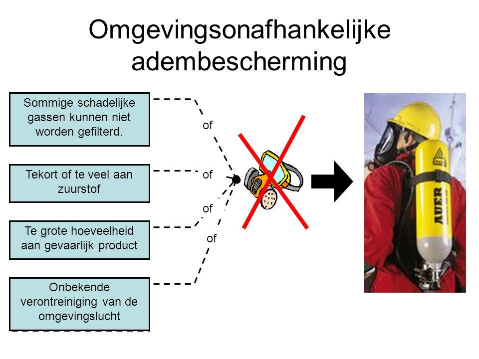 Omgevingsonafhankelijke adembescherming